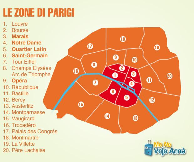 Dove Alloggiare a Parigi: Le Zone dove Dormire a Parigi ...
